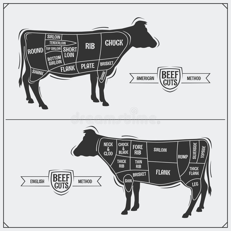 Cortes de carne Método americano e inglês ilustração do vetor