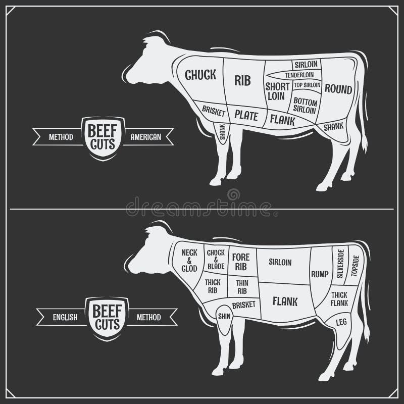 Cortes de carne Método americano e inglês ilustração stock
