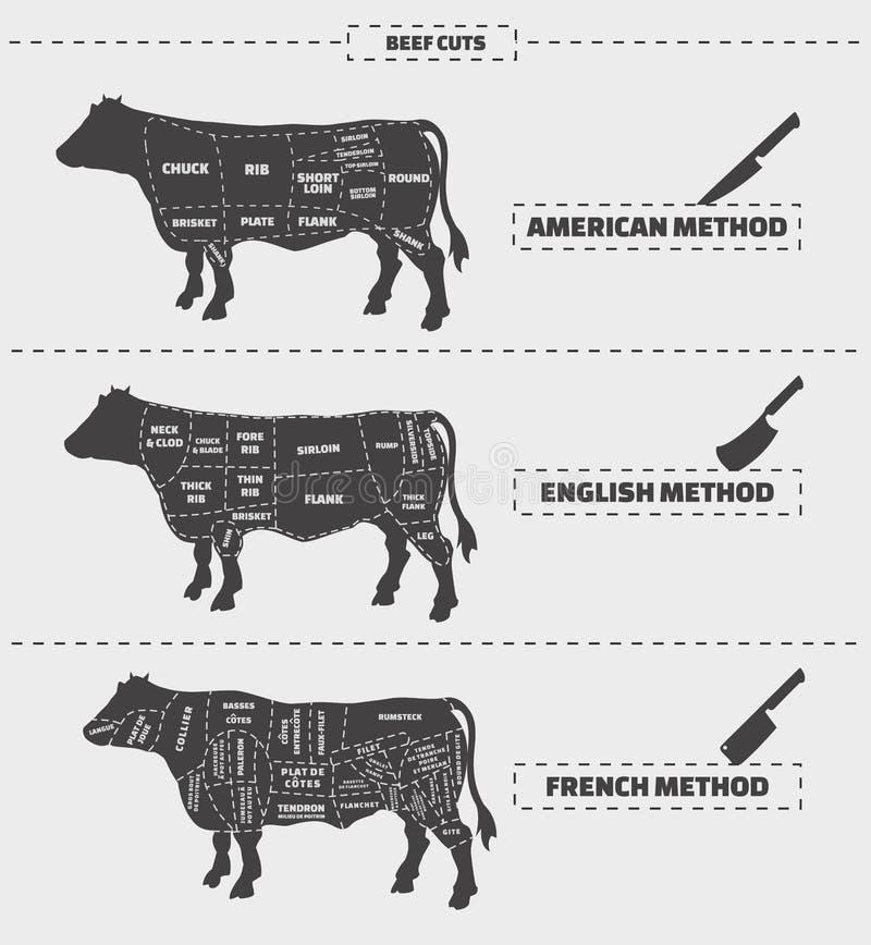 Cortes de carne Método americano, inglês e francês ilustração do vetor