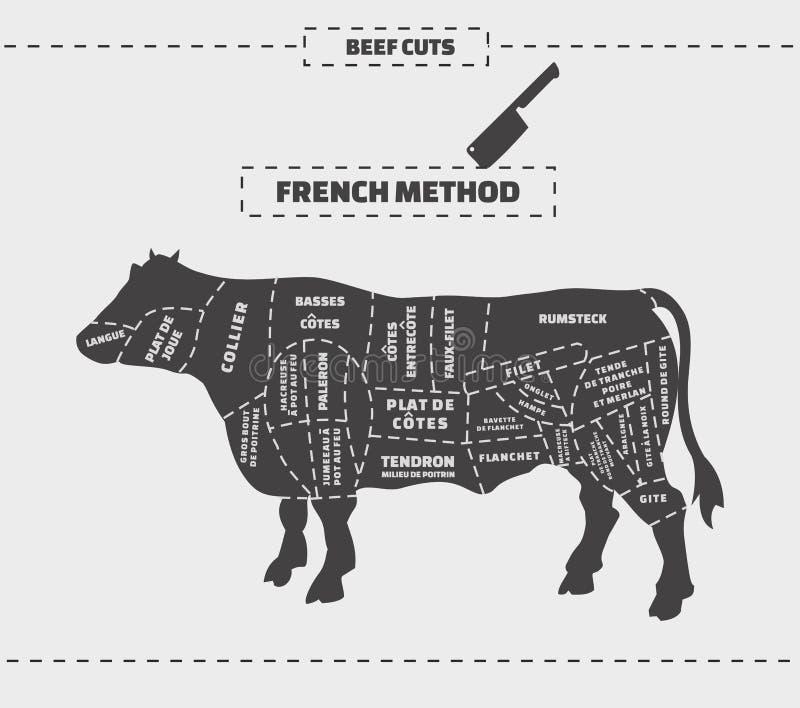 Cortes de carne Método francês Vector a ilustração monocromática do vintage em um fundo cinzento ilustração royalty free