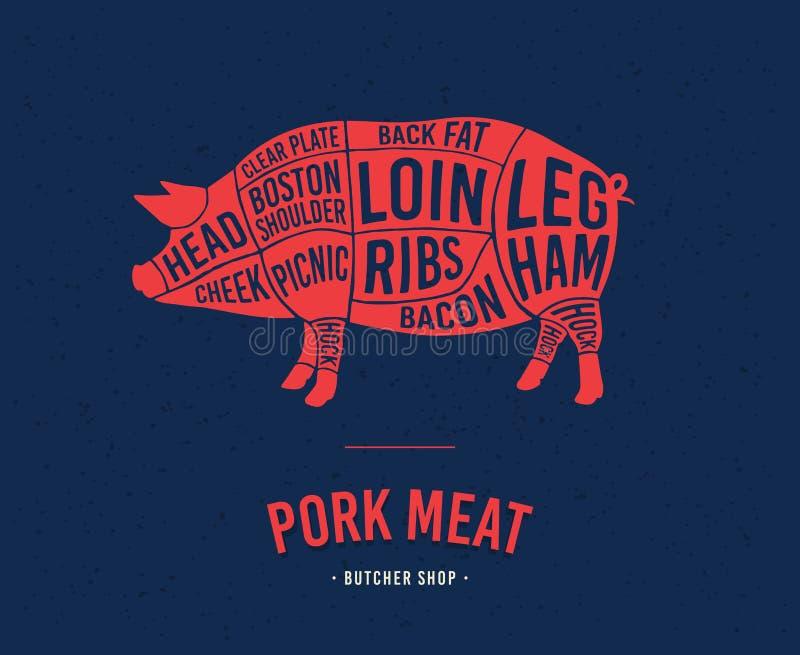 Cortes de la carne Esquema del cerdo stock de ilustración