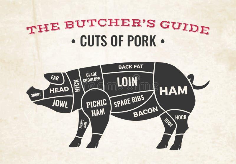 Cortes del diagrama de la carnicería del cerdo ilustración del vector