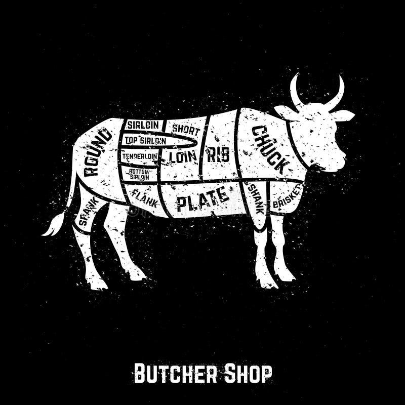 Cortes do diagrama da carne ilustração royalty free