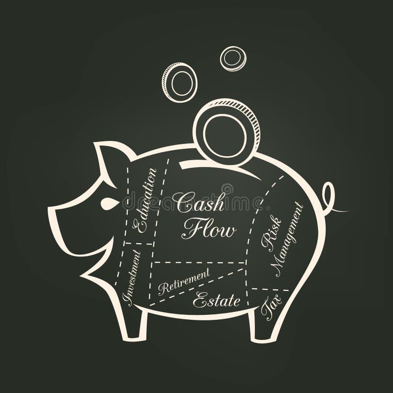 Cortes do mealheiro com conceito financeiro das economias do dinheiro ilustração royalty free