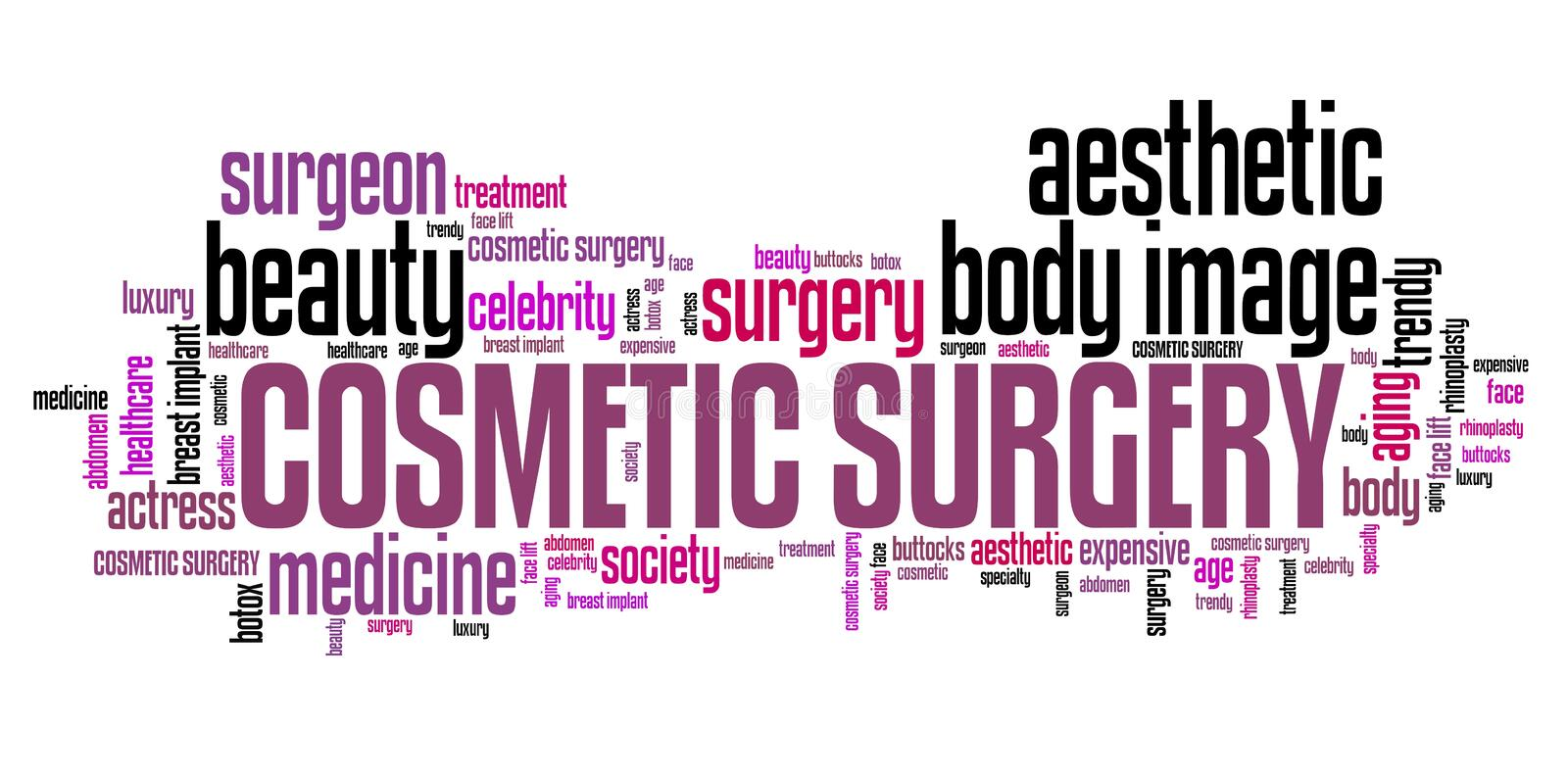 Cosmetic surgery. Treatment - beauty improvement. Word cloud concept royalty free illustration