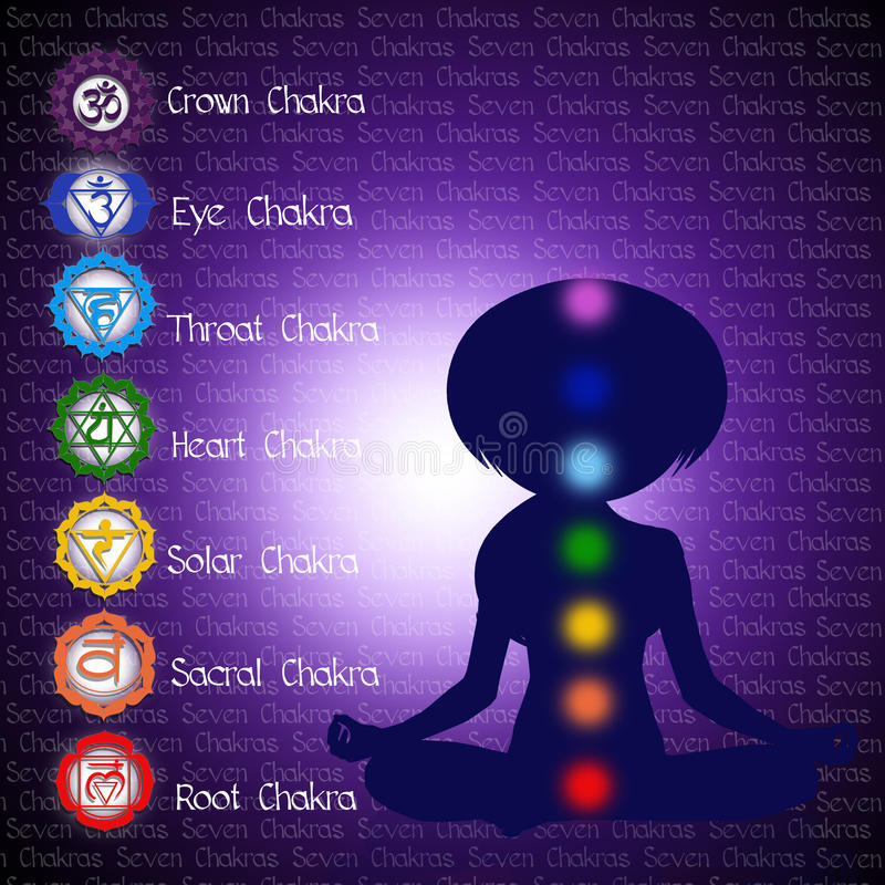 Cosmic energy. Funny illustration of seven Chakras royalty free illustration