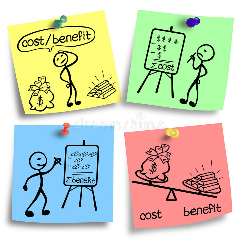 Cost benefit analysis on a colorful notes. Illustration of cost-benefit analysis definition explained in four steps royalty free illustration