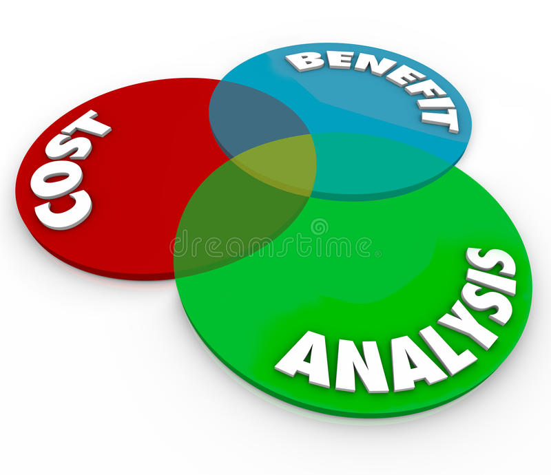 Cost Benefit Analysis 3d Venn Diagram Words stock illustration