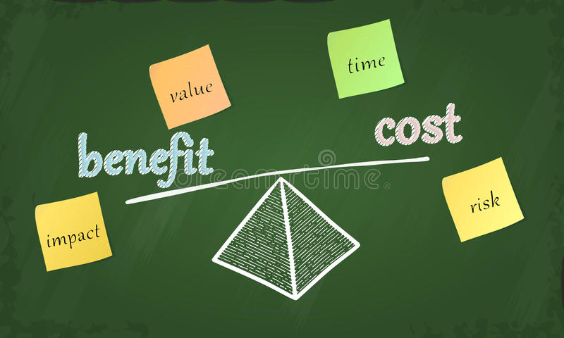 Cost benefit balance. Concept sketched on a chalkboard vector illustration