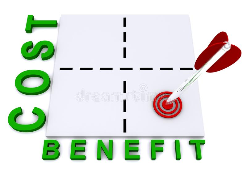 Cost benefit. Text 'cost benefit' in green uppercase letters arranged as vertical and horizontal axes with a silver dart hitting the bulls eye in the lower outer stock illustration