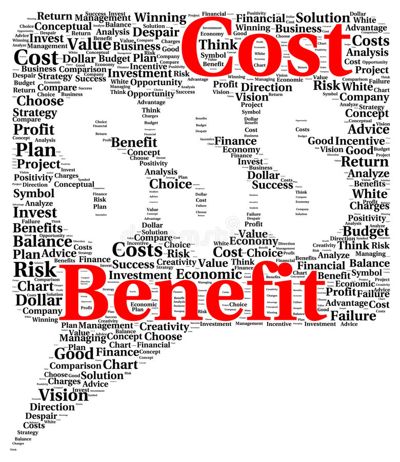 Cost benefit word cloud shape. Concept vector illustration