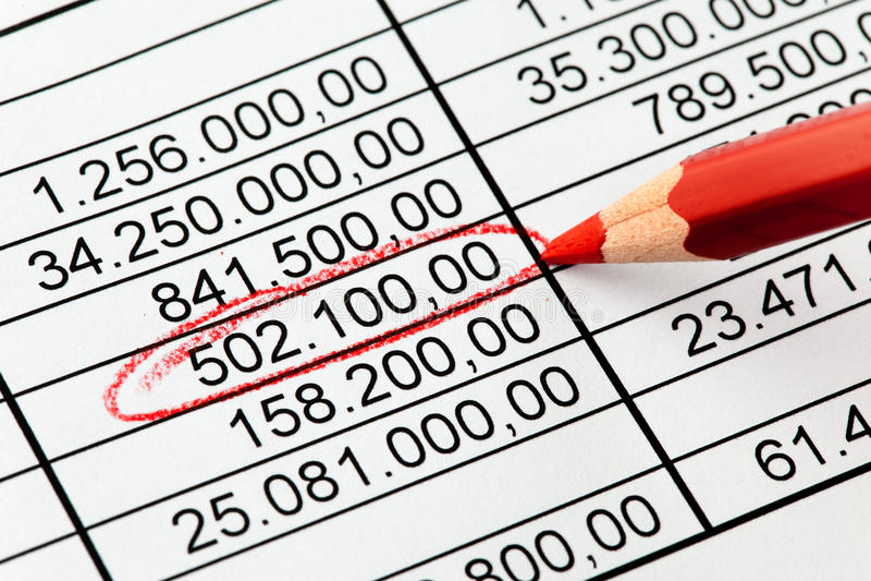 Cost control stock photos