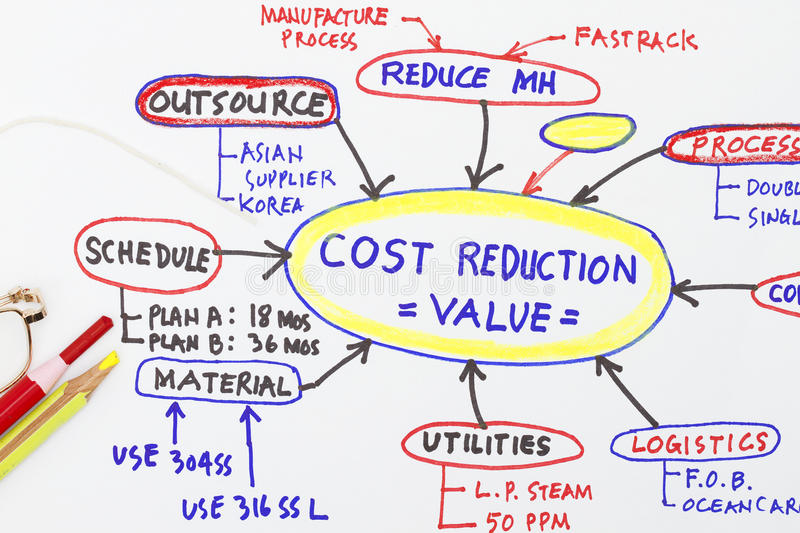 Cost reduction value engineering abstract. With sketch showing the process stock photography