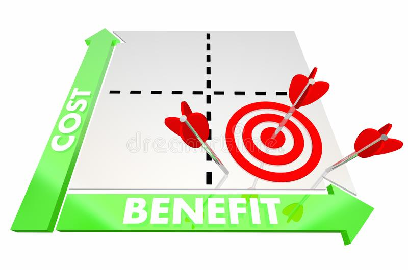 Cost Vs Benefit Analysis Matrix Compare Best Better Choice 3d Il. Lustration royalty free illustration