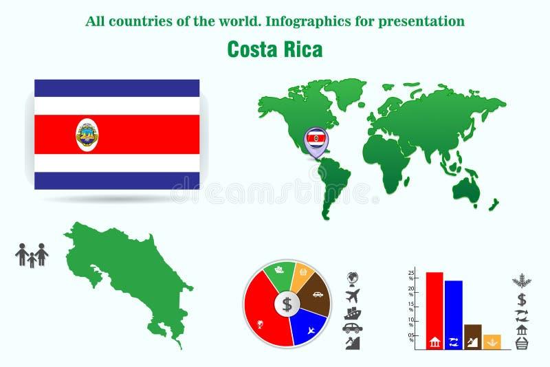 Costa Rica Alla länder av världen Infographics för gåva stock illustrationer