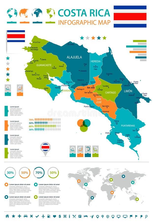 Costa Rica - infographic översikt och flagga - detaljerad vektorillustration vektor illustrationer
