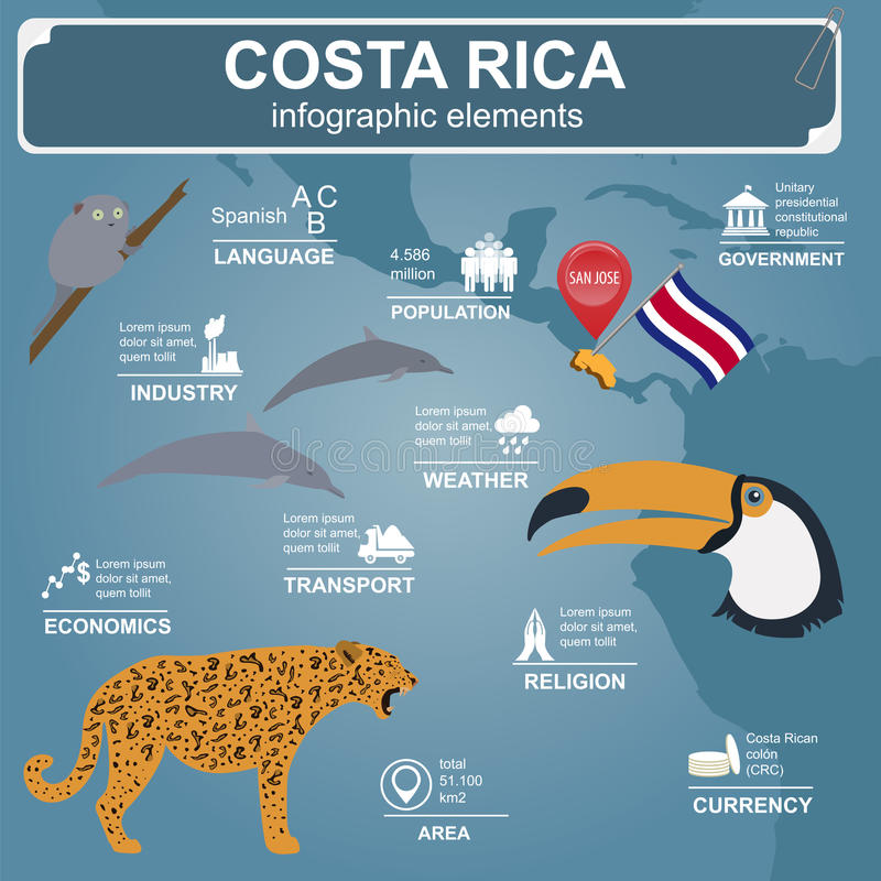 Costa Rica infographics stock illustrationer
