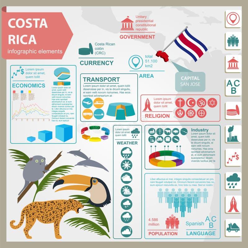 Costa Rica infographics delfin jag stock illustrationer