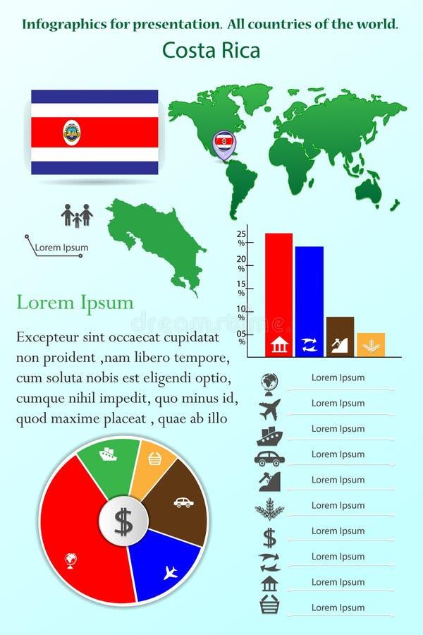 Costa Rica Infographics för presentation Alla länder av världen royaltyfri illustrationer