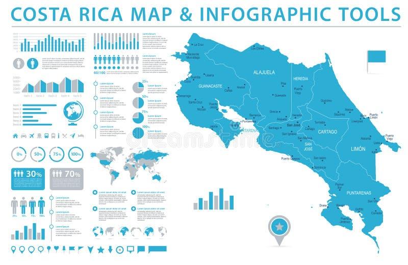 Costa Rica Map - grafisk vektorillustration för information royaltyfri illustrationer