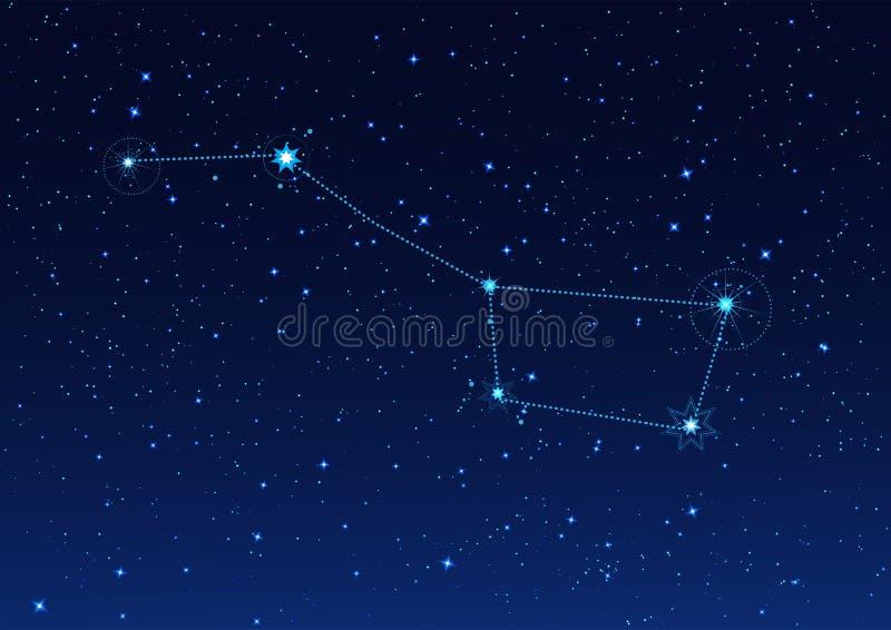 Costellazione di Big Bear nel cielo stellato di notte illustrazione vettoriale