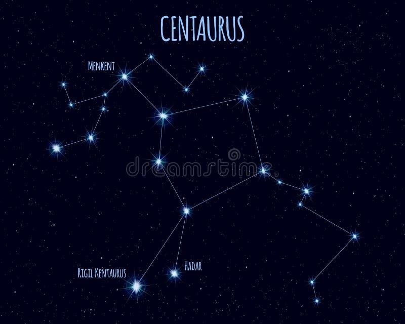 Costellazione di Centaurus, illustrazione di vettore con i nomi delle stelle di base illustrazione vettoriale