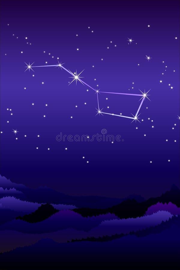 Costellazione di Ursa Major o la maggior o più grande orsa con un gruppo di sette stelle relativamente luminose conosciute comune royalty illustrazione gratis