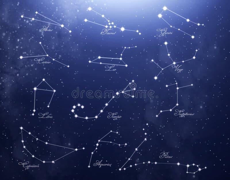 Costellazioni che consistono dei segni dello zodiaco contro il cielo blu stellato royalty illustrazione gratis