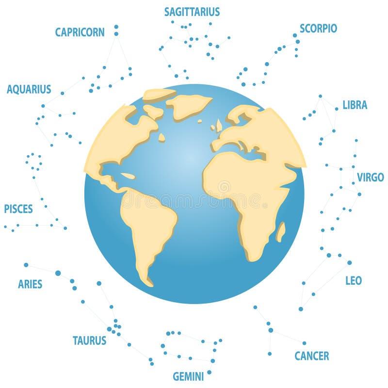 Costellazioni dei segni dello zodiaco, costellazioni intorno alla terra La terra è in 3D illustrazione di stock