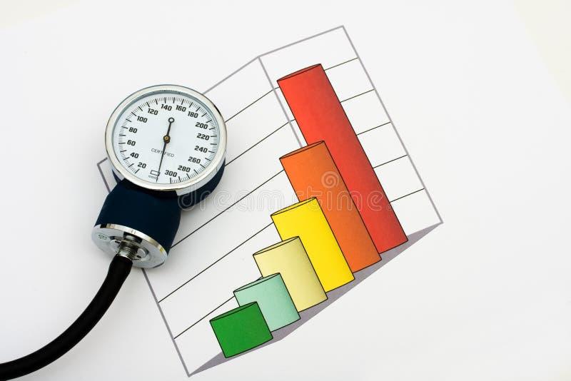 Costi aumentati di sanità fotografie stock