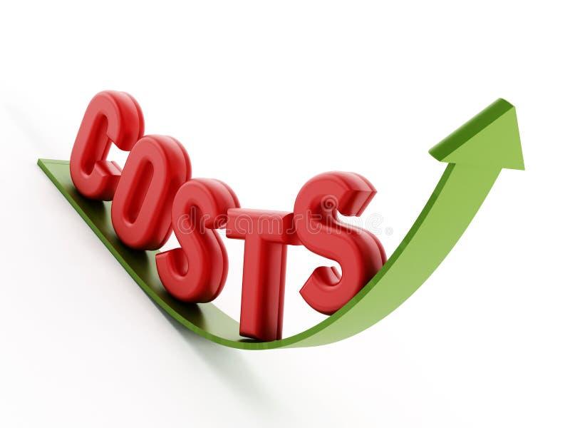 Costi crescenti royalty illustrazione gratis