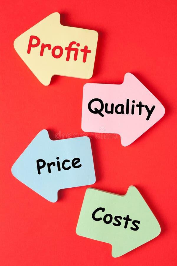 Costi di prezzi di qualità di profitto fotografia stock