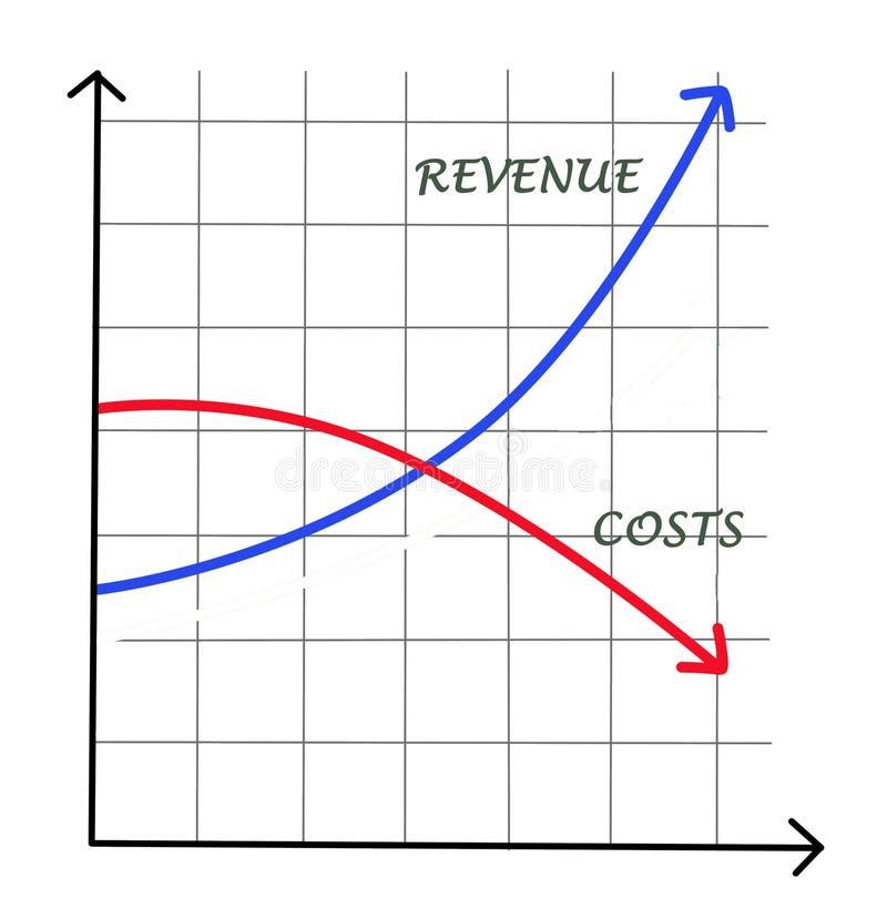 Costi e reddito illustrazione vettoriale