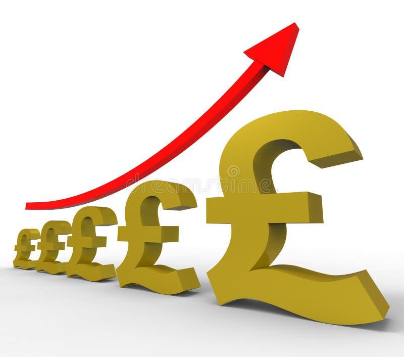 Costo e aumento aumentanti di costi di mezzi di Gpp illustrazione vettoriale
