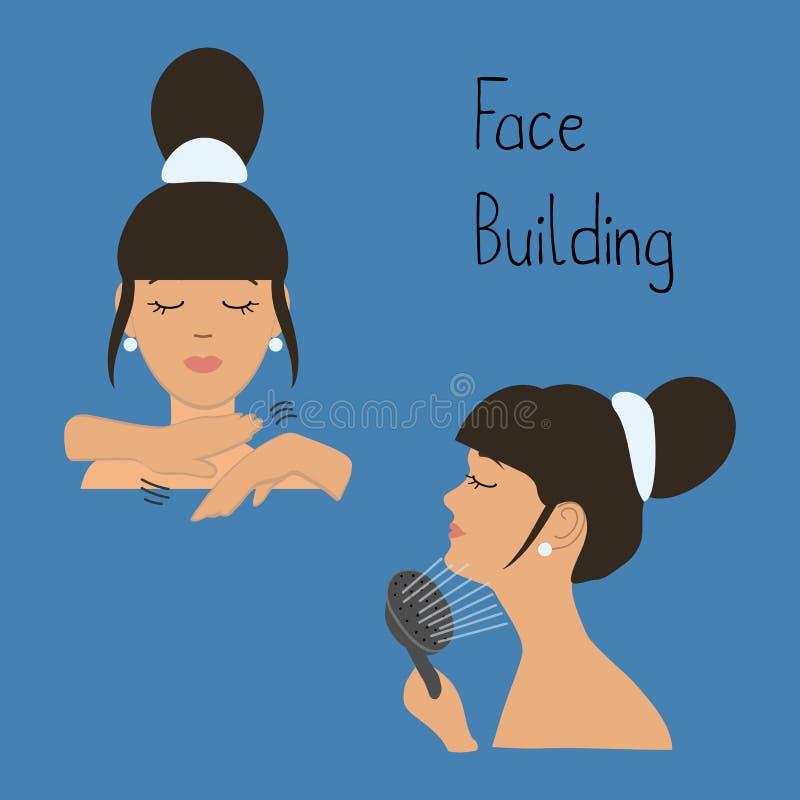 Costruzione del fronte Esercizi per mantenere i contorni facciali, per evitare il secondo mento illustrazione di stock