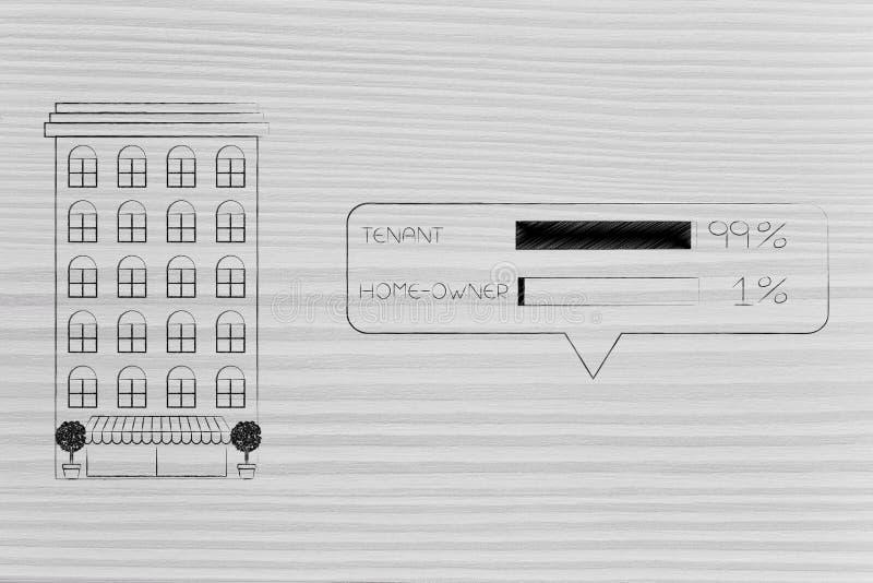 Costruzione di appartamento del condominio accanto a 99 per cento della gente che è dieci illustrazione di stock