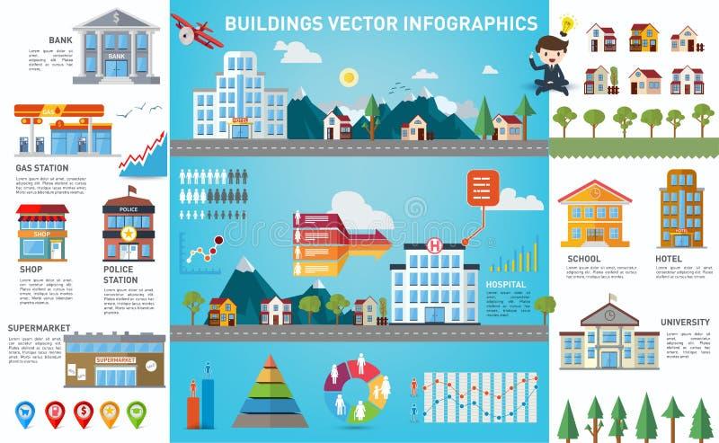 Costruzioni Infographics della città illustrazione vettoriale