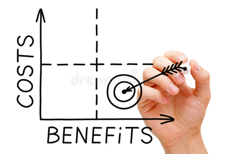 Costs Benefits. Hand drawing Costs-Benefits graph with black marker isolated on white royalty free stock photo