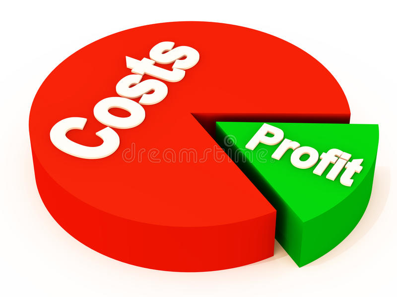 Costs eating into profit. A pie denoting large costs incurred to arrive at a profit, showing profit as a small part or costs eating into profits vector illustration