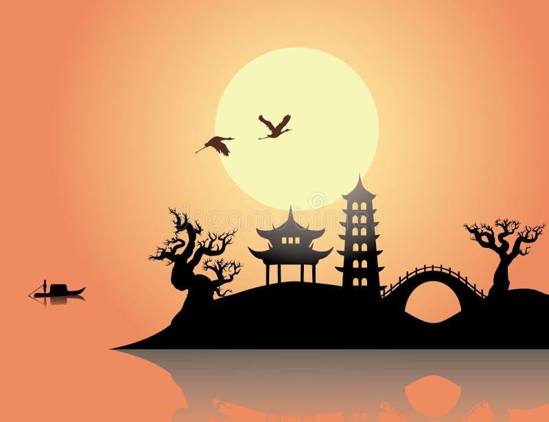 Coucher du soleil de la Chine illustration de vecteur