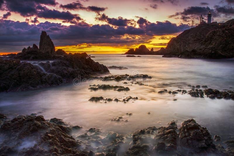 Coucher du soleil sur la côte image libre de droits
