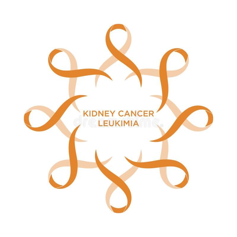 Couleur orange de ruban de Cancer représentant l'appui d'aborder des cancers illustration de vecteur