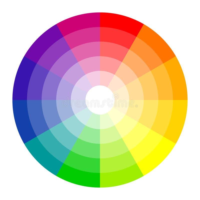 Couleurs du cercle de couleur 12 illustration libre de droits