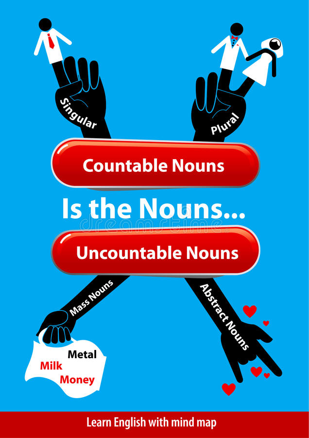 Free Countable And Uncountable Nouns Stock Image - 44138961