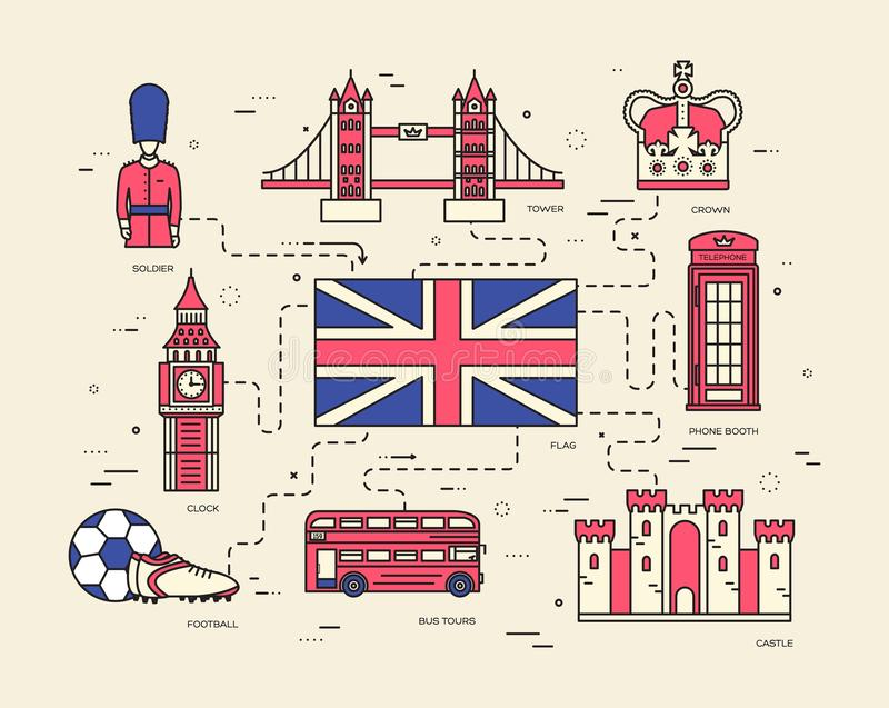 Country England travel vacation guide of goods, places in thin lines style design. Set of architecture, people, sport, icons. Background concept. Infographics royalty free illustration