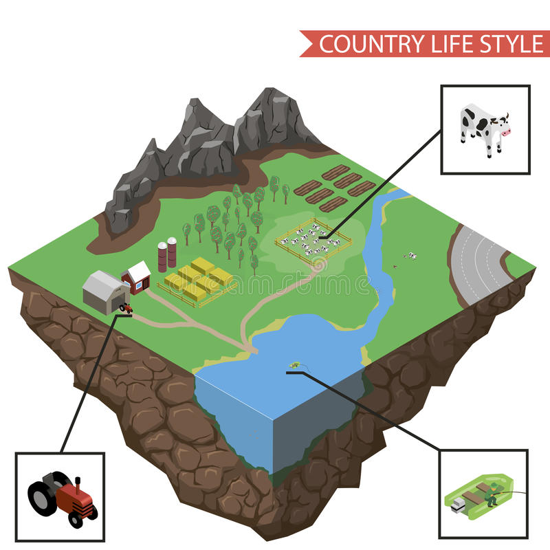 Country life infographics vector royalty free illustration