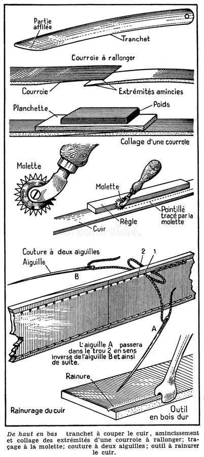 Coupe Du Cuir Free Public Domain Cc0 Image