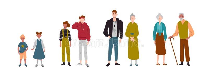 Couples des personnes Enfants, enfants, frère, soeur, petits-enfants, grands-parents illustration de vecteur