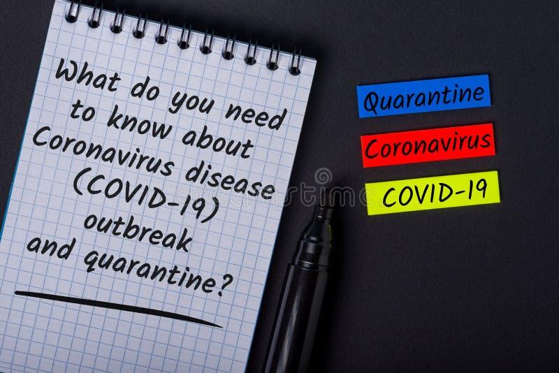 Covid-19 - Wuhan Novel Coronavirus Cosa devi sapere immagini stock libere da diritti