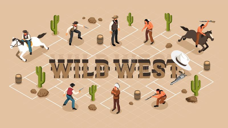 Cowboys Isometric Flowchart. Cowboys native indians with weapon and sheriff isometric flowchart with prairie elements on beige background vector illustration stock illustration